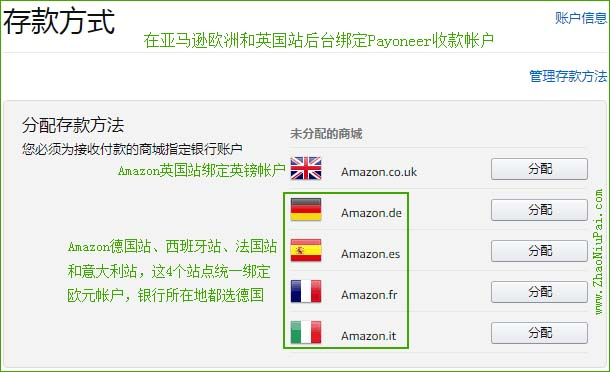 Amazon-Payoneer_6.2.jpg