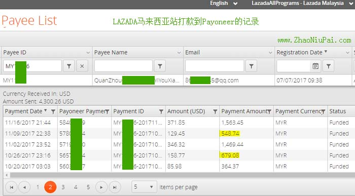 Lazada马来西亚站打款到Payoneer的记录(免费入账)