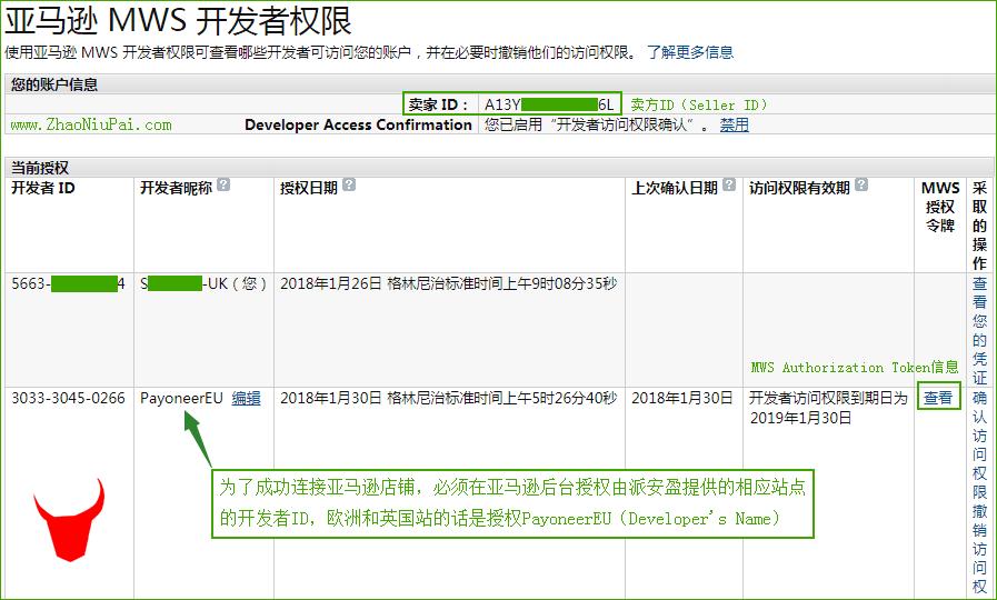 亚马逊MWS开发者权限页面