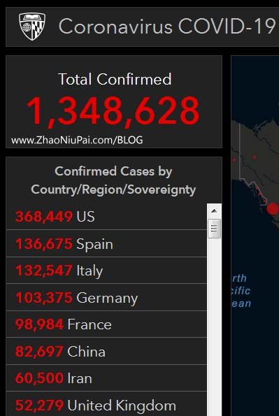 新冠肺炎确诊人数最多的8个国家:美国、意大利、中国、西班牙、德国、法国、伊朗、英国
