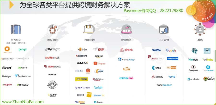Payoneer为全球各类平台提供跨境财务解决方案