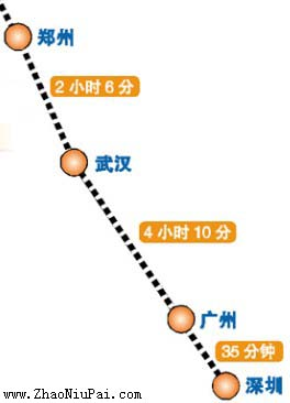 京广高铁全程只需8小时