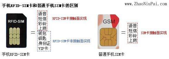 手机RFID-SIM卡与普通SIM卡的区别